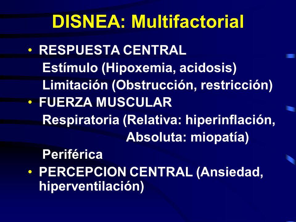 DISNEA: Multifactorial RESPUESTA CENTRAL Estímulo (Hipoxemia, acidosis) Limitación (Obstrucción, restricción) FUERZA MUSCULAR Respiratoria (Relativa: