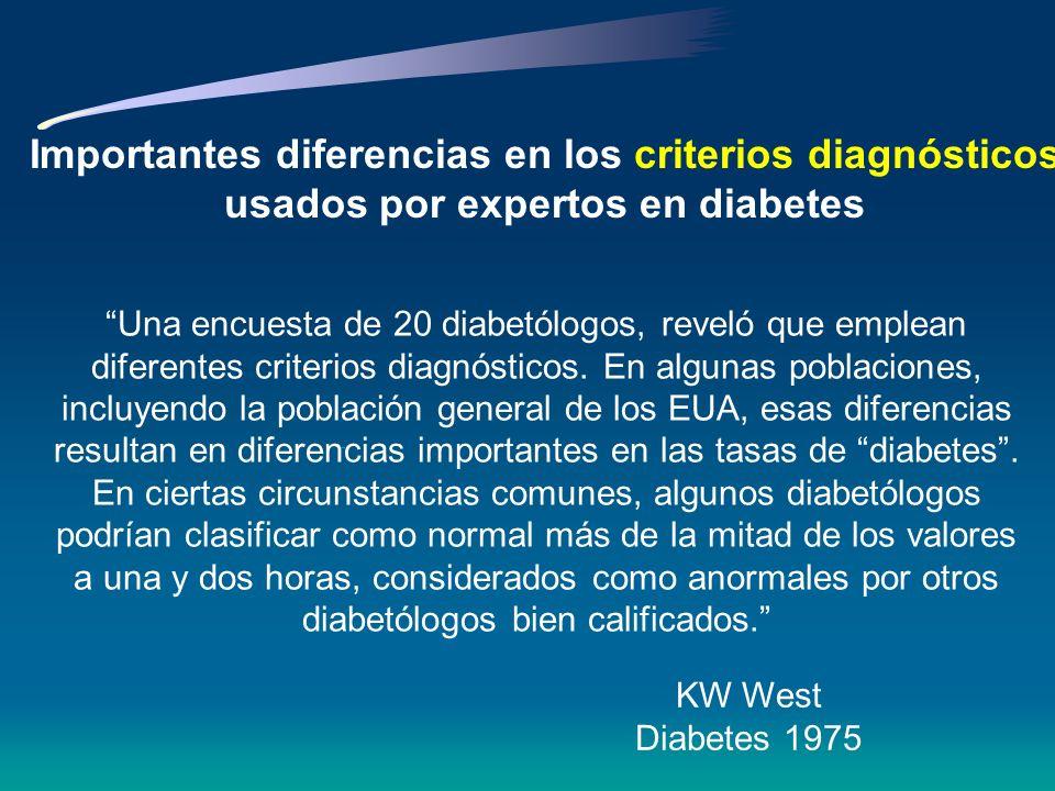 Libro resumiendo contribuciones, clínicas y basado en poblaciones sobre la epidemiología de la diabetes y subrayando las muchas lagunas en nuestro con