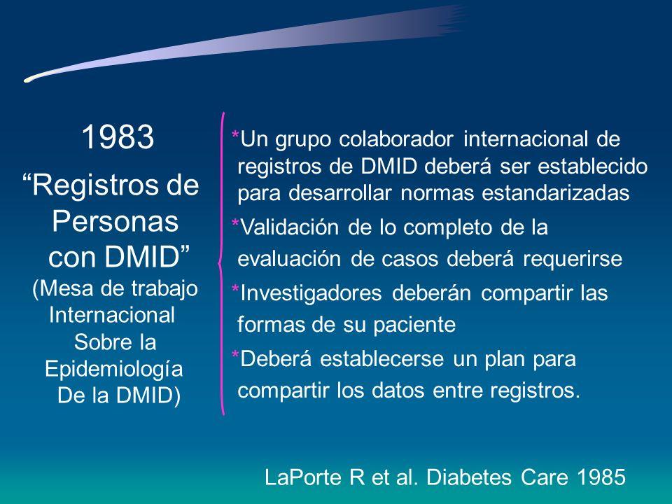 En los 80s ….. * Pocos registros monitoreando la incidencia de DMID * Información limitada con identificación de diferencias geográficas en la inciden