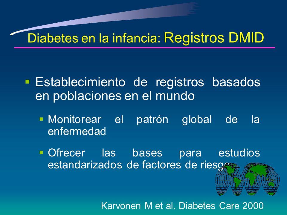 Registros de Personas con DMID (Mesa de trabajo Internacional Sobre la Epidemiología De la DMID) 1983 *Un grupo colaborador internacional de registros