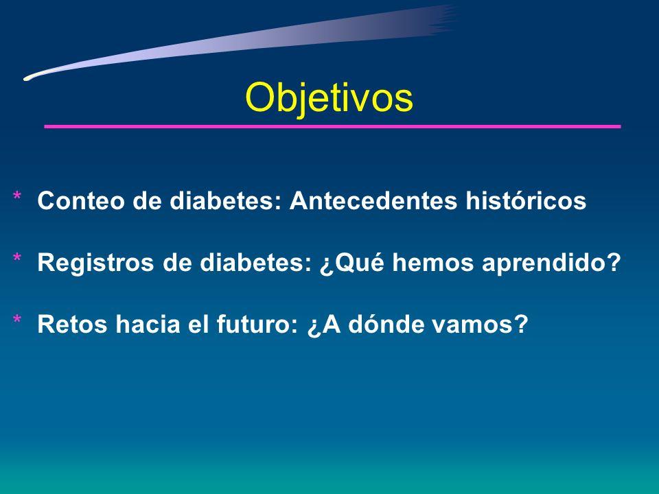 Tendencias cambiantes en epidemiología de la diabetes mellitus tipo 1 en el mundo: de dónde venimos y a donde vamos Ingrid Libman, M.D., Ph.D.