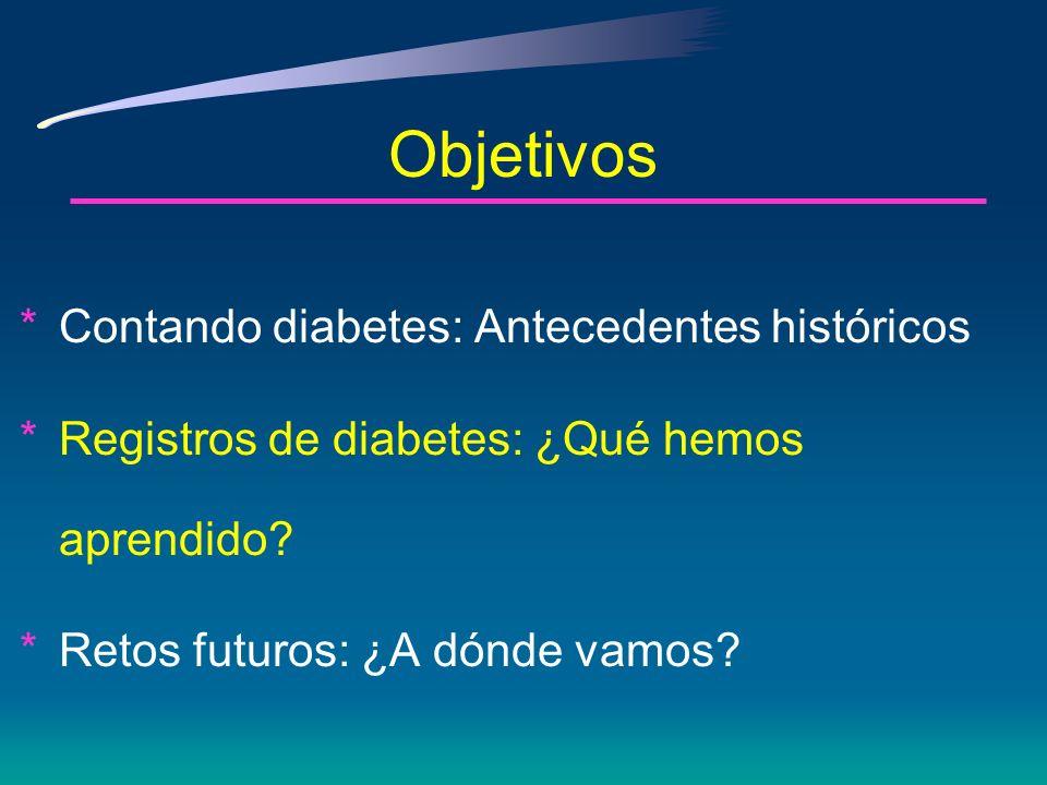 Antecedentes históricos Tardío 90s * Definición de diabetes Tipo 1 y Tipo 2 *Criterios de diagnóstico para diabetes de glicemia en ayunas 126 mg/dl *