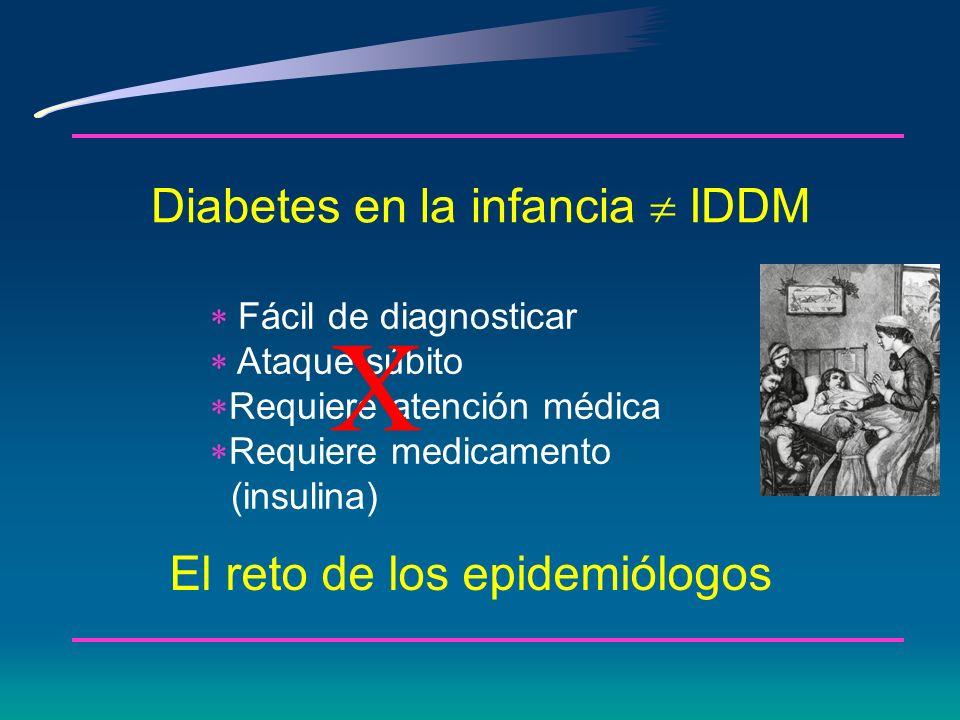 Al presente … 2000…. * Diabetes tipo 1 y tipo 2 definidas * Diabetes tipo 2 en niños, descrita * Reportes de diabetes doble, híbrida, atípica (fenotip