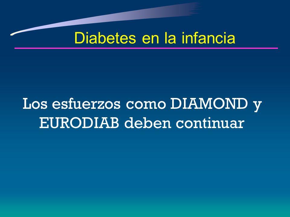 Diabetes en la infancia IDDM El reto de los epidemiólogos Fácil de diagnosticar Ataque súbito Requiere atención médica Requiere medicamento (insulina)