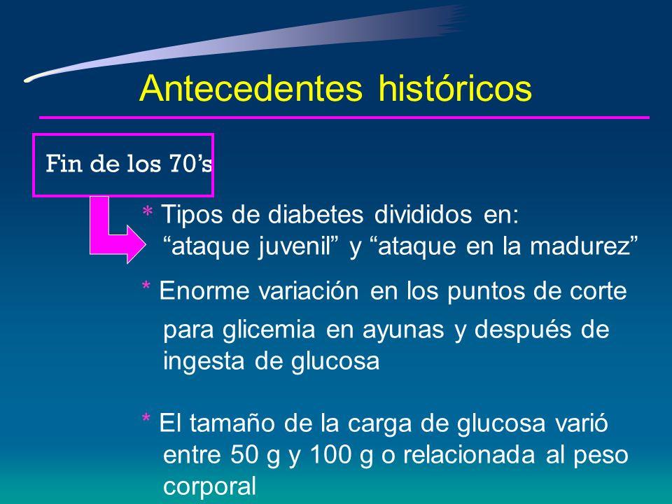 Maimonides 1135-1204 AD … diabetes rara vez vista en Europa fría y frecuentemente encontrada en África tropical … … no se ha visto en Occidente … … aq