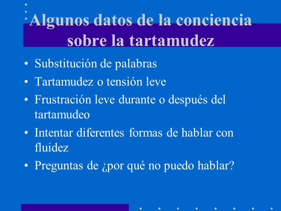 Algunos datos de la conciencia sobre la tartamudez Substitución de palabras Tartamudez o tensión leve Frustración leve durante o después del tartamude