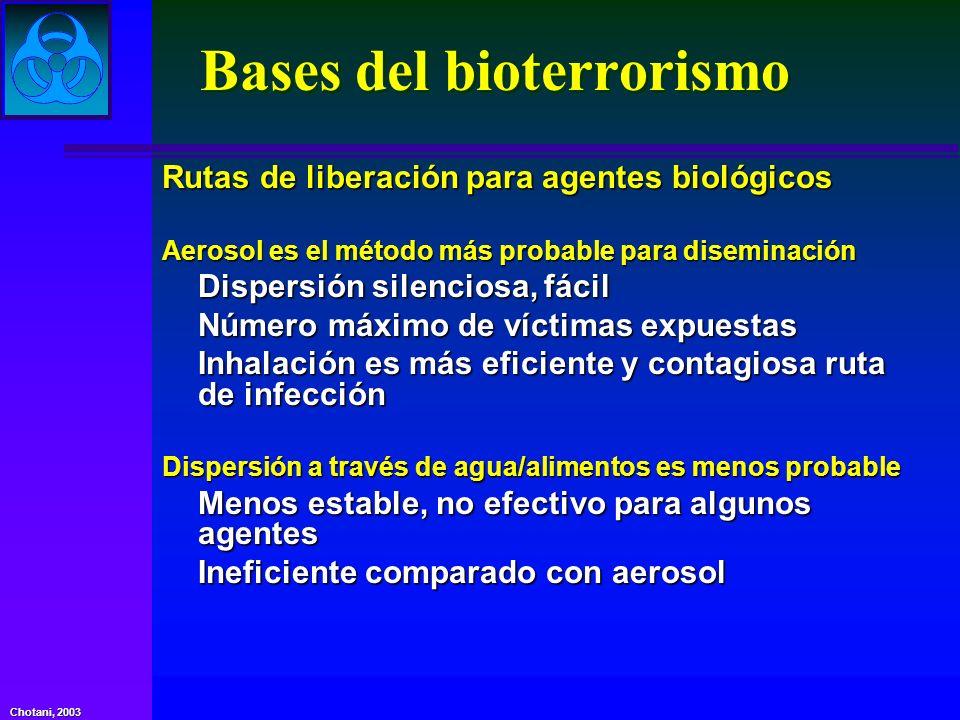 Chotani, 2003 Bases del bioterrorismo Rutas de liberación para agentes biológicos Aerosol es el método más probable para diseminación Dispersión silen
