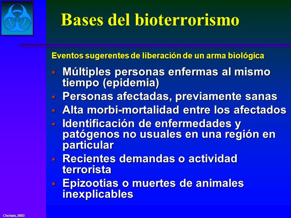 Chotani, 2003 Bases del bioterrorismo Eventos sugerentes de liberación de un arma biológica Múltiples personas enfermas al mismo tiempo (epidemia) Múl