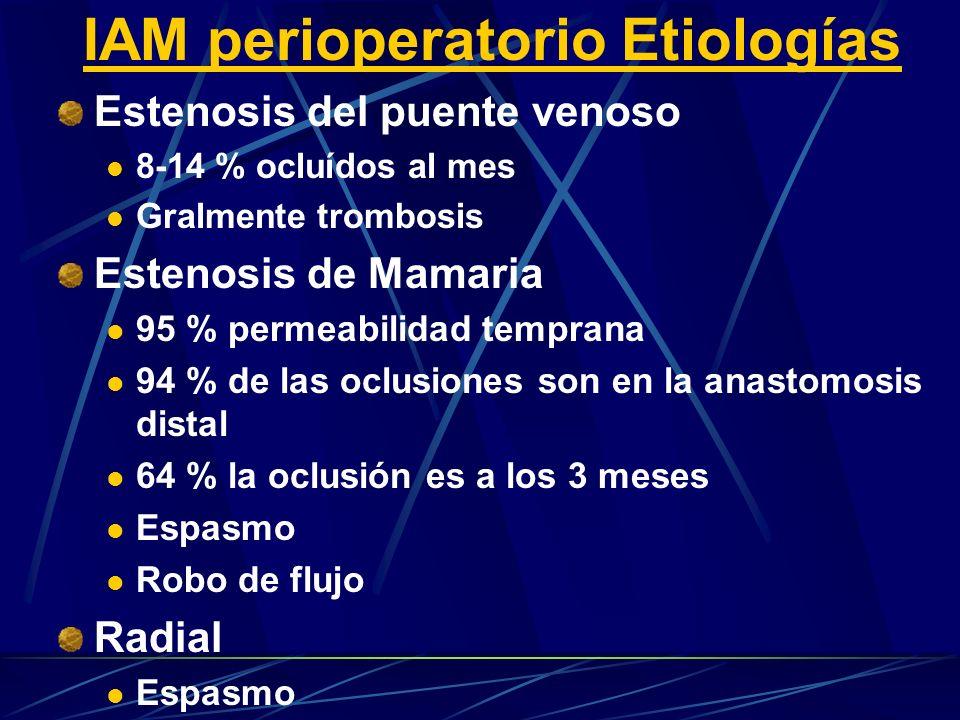 Estenosis del puente venoso 8-14 % ocluídos al mes Gralmente trombosis Estenosis de Mamaria 95 % permeabilidad temprana 94 % de las oclusiones son en la anastomosis distal 64 % la oclusión es a los 3 meses Espasmo Robo de flujo Radial Espasmo