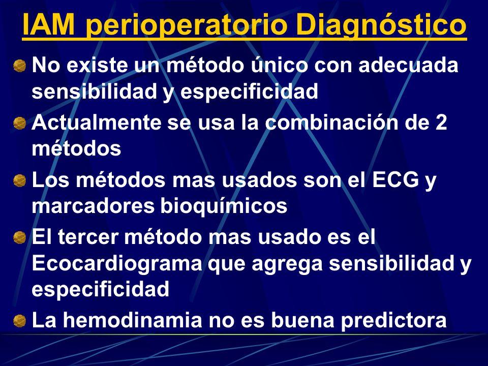 No existe un método único con adecuada sensibilidad y especificidad Actualmente se usa la combinación de 2 métodos Los métodos mas usados son el ECG y marcadores bioquímicos El tercer método mas usado es el Ecocardiograma que agrega sensibilidad y especificidad La hemodinamia no es buena predictora IAM perioperatorio Diagnóstico