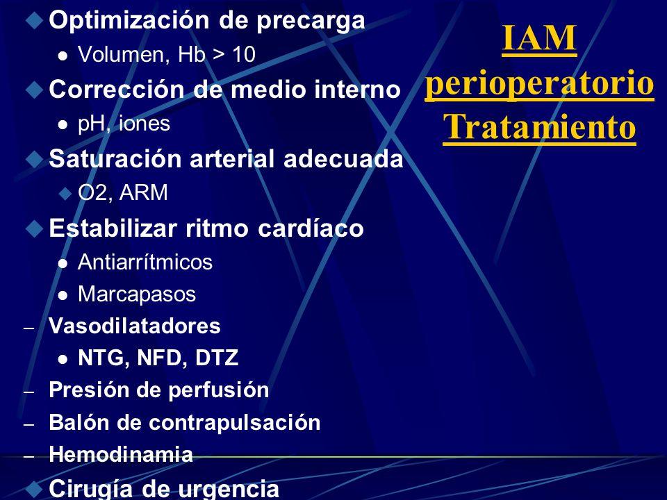 IAM perioperatorio Tratamiento u Optimización de precarga Volumen, Hb > 10 u Corrección de medio interno pH, iones u Saturación arterial adecuada u O2, ARM u Estabilizar ritmo cardíaco Antiarrítmicos Marcapasos – Vasodilatadores NTG, NFD, DTZ – Presión de perfusión – Balón de contrapulsación – Hemodinamia u Cirugía de urgencia