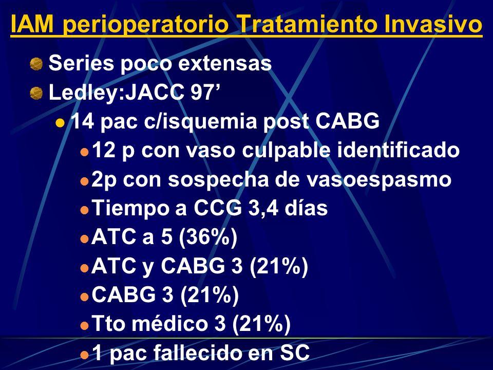 Series poco extensas Ledley:JACC 97 14 pac c/isquemia post CABG 12 p con vaso culpable identificado 2p con sospecha de vasoespasmo Tiempo a CCG 3,4 días ATC a 5 (36%) ATC y CABG 3 (21%) CABG 3 (21%) Tto médico 3 (21%) 1 pac fallecido en SC IAM perioperatorio Tratamiento Invasivo