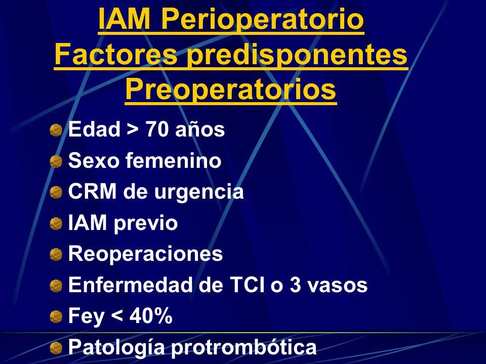 Edad > 70 años Sexo femenino CRM de urgencia IAM previo Reoperaciones Enfermedad de TCI o 3 vasos Fey < 40% Patología protrombótica IAM Perioperatorio Factores predisponentes Preoperatorios