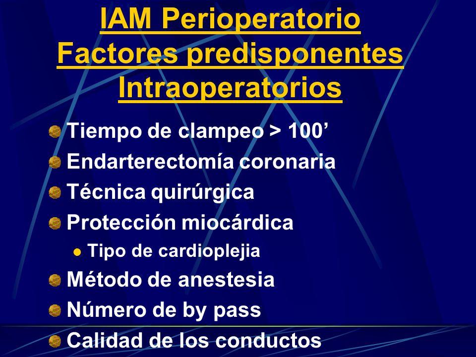 Tiempo de clampeo > 100 Endarterectomía coronaria Técnica quirúrgica Protección miocárdica Tipo de cardioplejia Método de anestesia Número de by pass Calidad de los conductos IAM Perioperatorio Factores predisponentes Intraoperatorios