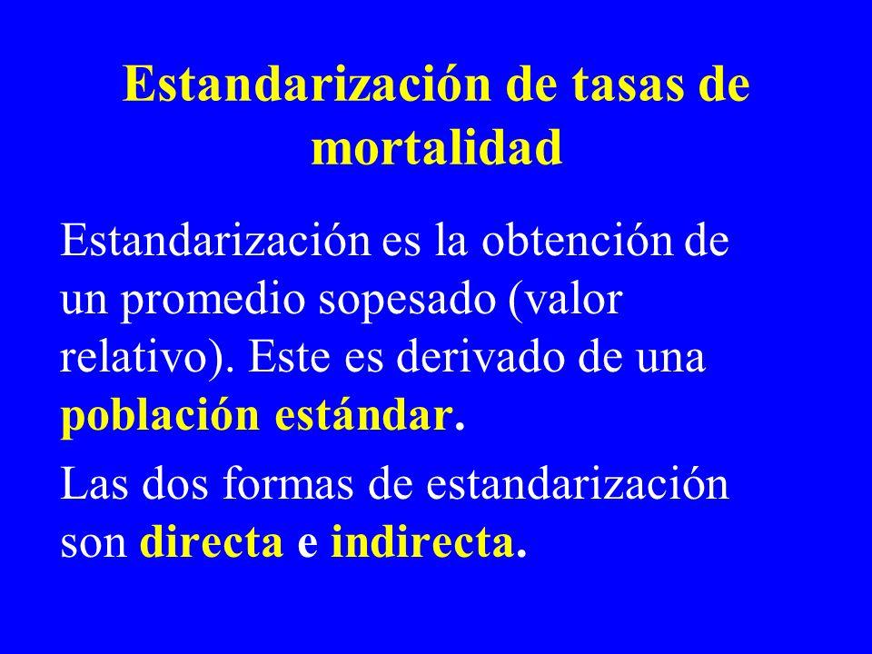 Estandarización de tasas de mortalidad Estandarización es la obtención de un promedio sopesado (valor relativo). Este es derivado de una población est