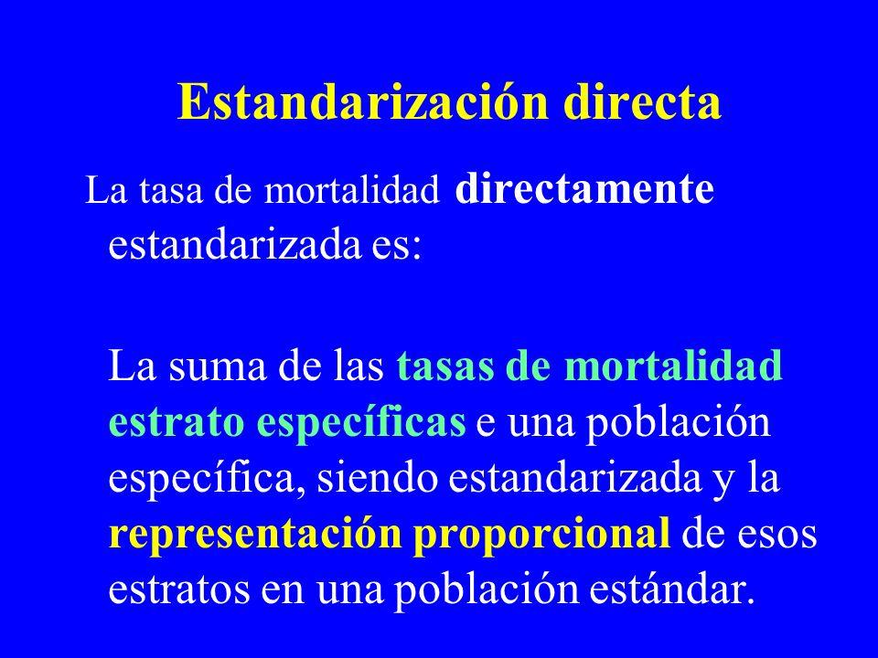 Estandarización directa La tasa de mortalidad directamente estandarizada es: La suma de las tasas de mortalidad estrato específicas e una población es