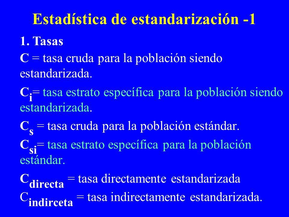 Estadística de estandarización -1 C = tasa cruda para la población siendo estandarizada. C i = tasa estrato específica para la población siendo estand