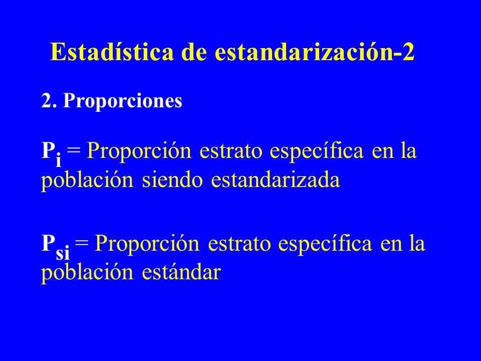Estadística de estandarización-2 P i = Proporción estrato específica en la población siendo estandarizada P si = Proporción estrato específica en la p