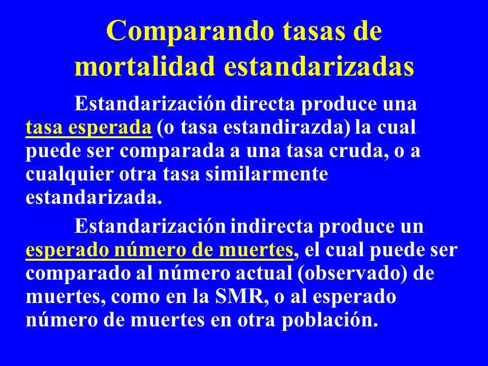 Comparando tasas de mortalidad estandarizadas Estandarización directa produce una tasa esperada (o tasa estandirazda) la cual puede ser comparada a un