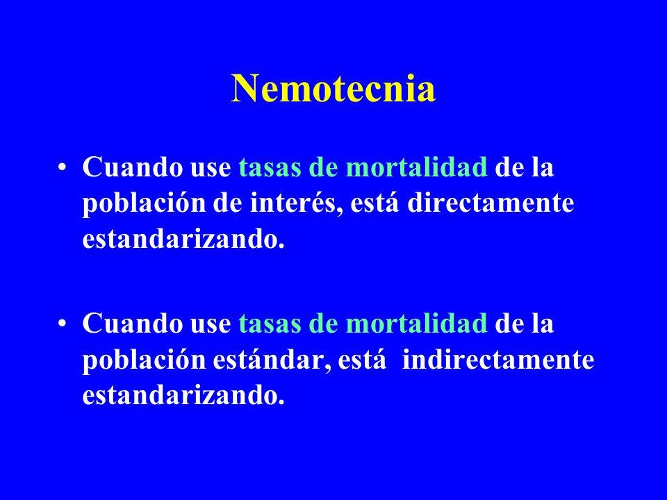 Nemotecnia Cuando use tasas de mortalidad de la población de interés, está directamente estandarizando. Cuando use tasas de mortalidad de la población