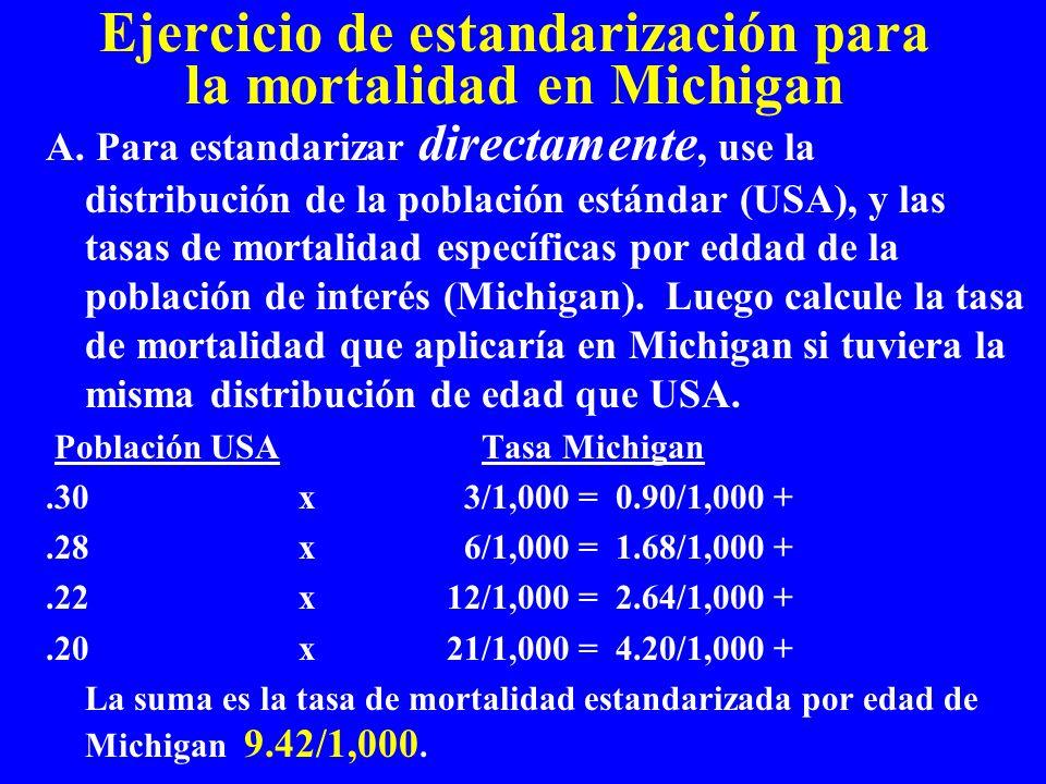Ejercicio de estandarización para la mortalidad en Michigan A. Para estandarizar directamente, use la distribución de la población estándar (USA), y l