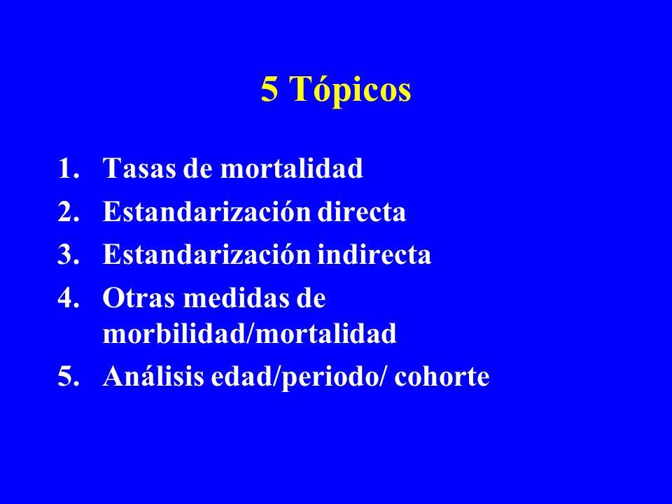 5 Tópicos 1.Tasas de mortalidad 2.Estandarización directa 3.Estandarización indirecta 4.Otras medidas de morbilidad/mortalidad 5.Análisis edad/periodo