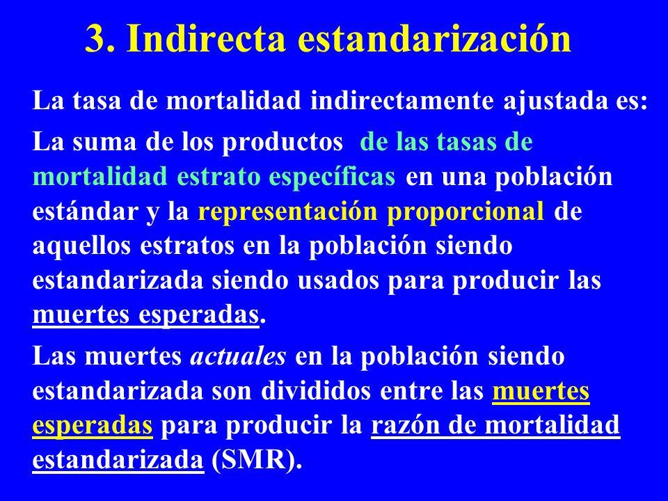 3. Indirecta estandarización La tasa de mortalidad indirectamente ajustada es: La suma de los productos de las tasas de mortalidad estrato específicas