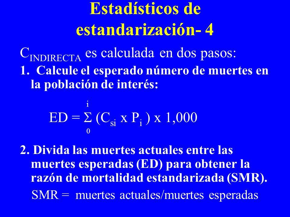 Estadísticos de estandarización- 4 C INDIRECTA es calculada en dos pasos: 1. Calcule el esperado número de muertes en la población de interés: i ED =