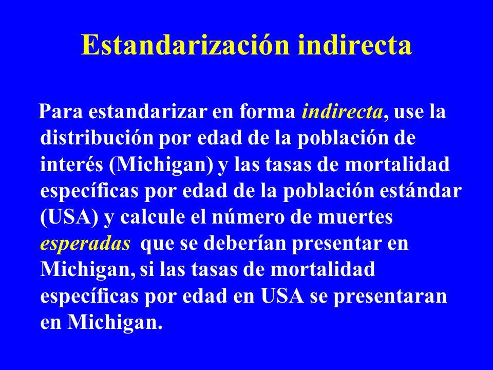 Estandarización indirecta Para estandarizar en forma indirecta, use la distribución por edad de la población de interés (Michigan) y las tasas de mort