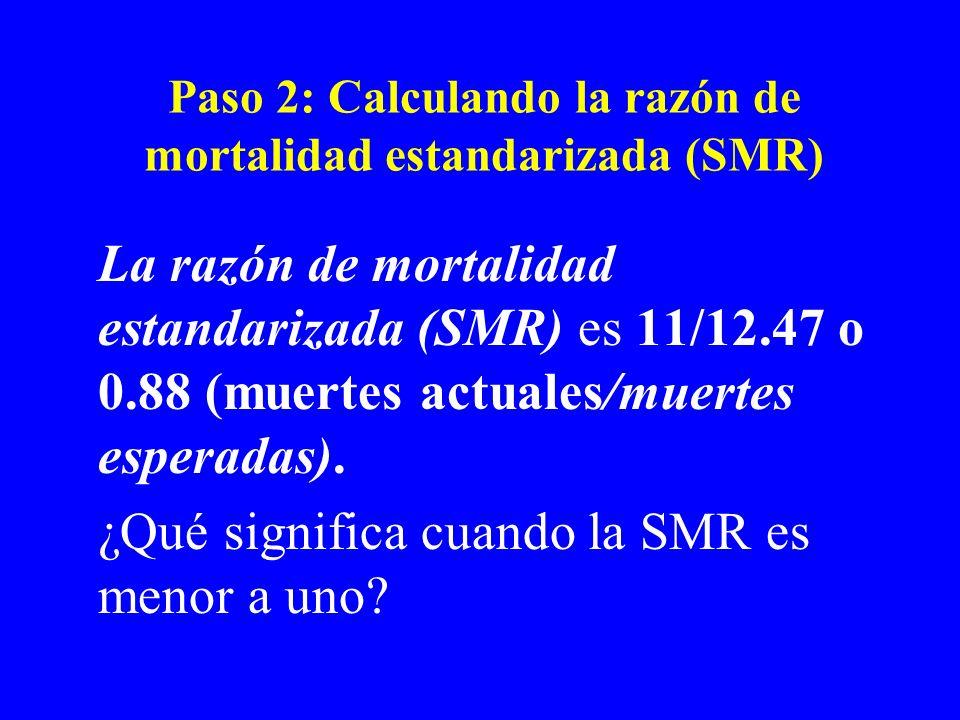 Paso 2: Calculando la razón de mortalidad estandarizada (SMR) La razón de mortalidad estandarizada (SMR) es 11/12.47 o 0.88 (muertes actuales/muertes