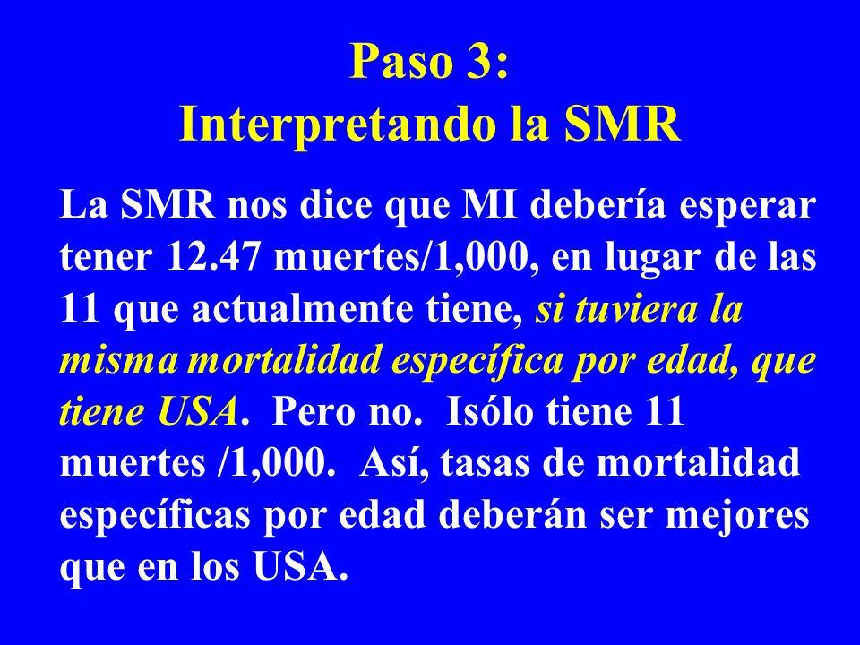 Paso 3: Interpretando la SMR La SMR nos dice que MI debería esperar tener 12.47 muertes/1,000, en lugar de las 11 que actualmente tiene, si tuviera la