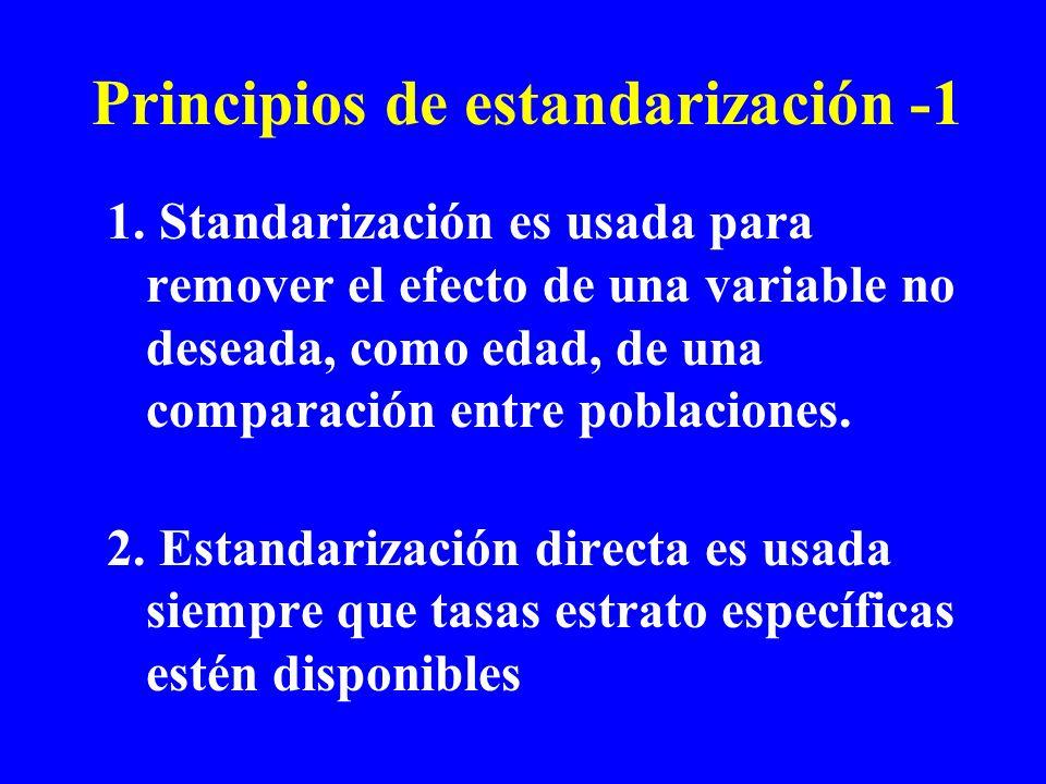 Principios de estandarización -1 1. Standarización es usada para remover el efecto de una variable no deseada, como edad, de una comparación entre pob