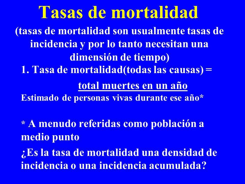 Tasas de mortalidad 1. Tasa de mortalidad(todas las causas) = total muertes en un año Estimado de personas vivas durante ese año* * A menudo referidas