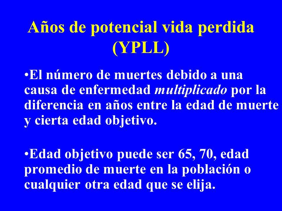 Años de potencial vida perdida (YPLL) El número de muertes debido a una causa de enfermedad multiplicado por la diferencia en años entre la edad de mu