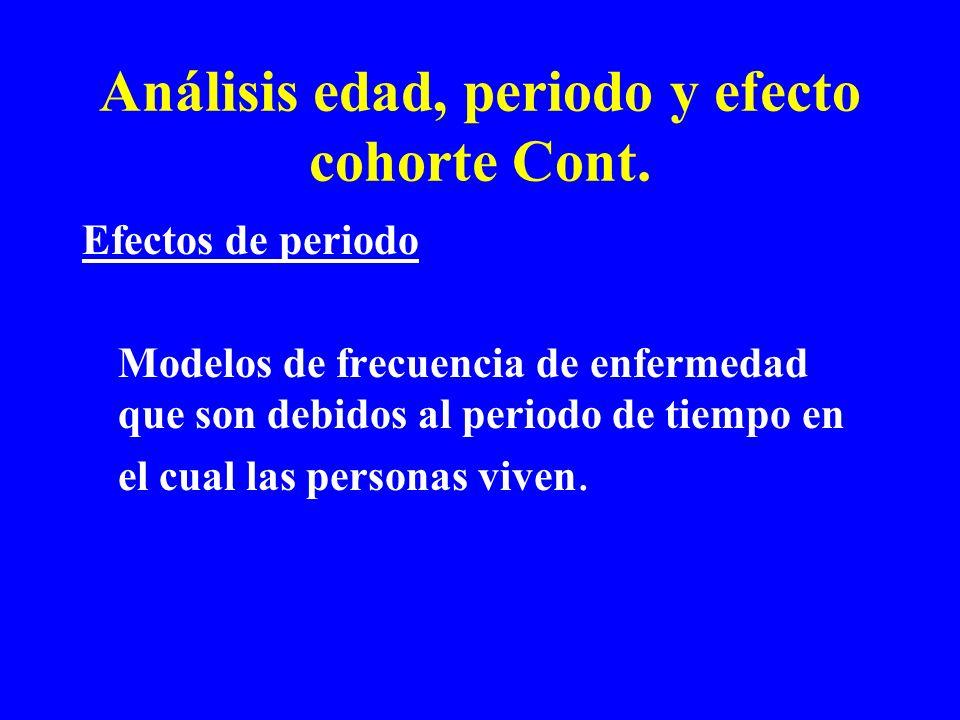 Análisis edad, periodo y efecto cohorte Cont. Efectos de periodo Modelos de frecuencia de enfermedad que son debidos al periodo de tiempo en el cual l