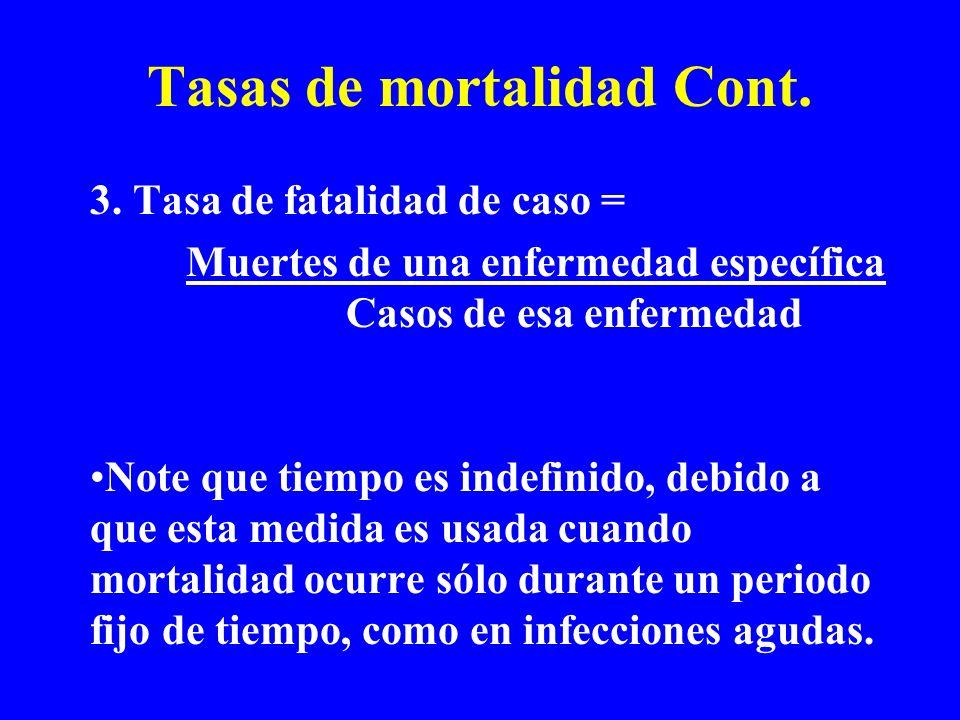 Tasas de mortalidad Cont. 3. Tasa de fatalidad de caso = Muertes de una enfermedad específica Casos de esa enfermedad Note que tiempo es indefinido, d