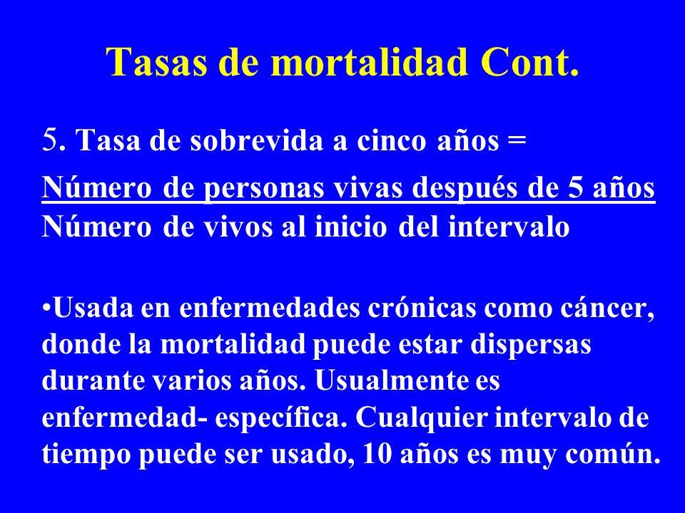 Tasas de mortalidad Cont. 5. Tasa de sobrevida a cinco años = Número de personas vivas después de 5 años Número de vivos al inicio del intervalo Usada