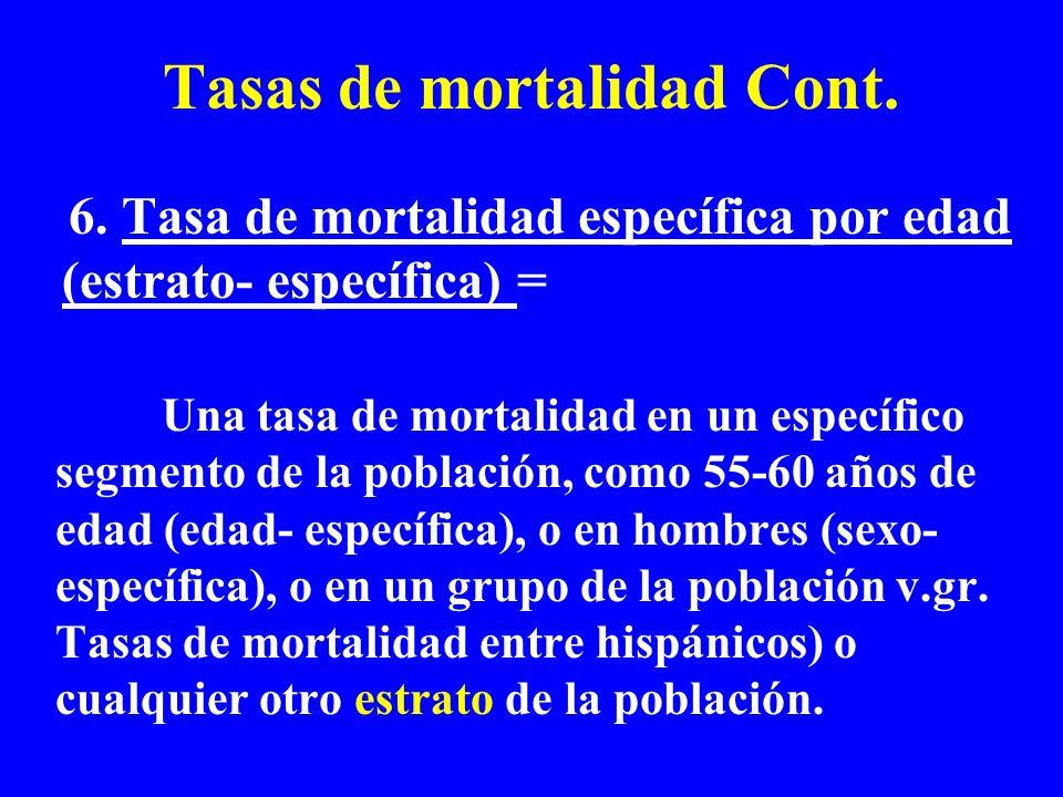 Tasas de mortalidad Cont. 6. Tasa de mortalidad específica por edad (estrato- específica) = Una tasa de mortalidad en un específico segmento de la pob