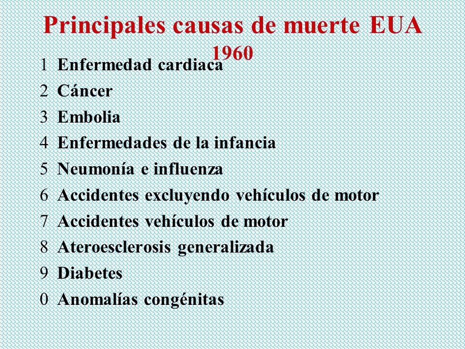 Principales causas de muerte EUA 1960 1Enfermedad cardiaca 2Cáncer 3Embolia 4Enfermedades de la infancia 5Neumonía e influenza 6Accidentes excluyendo