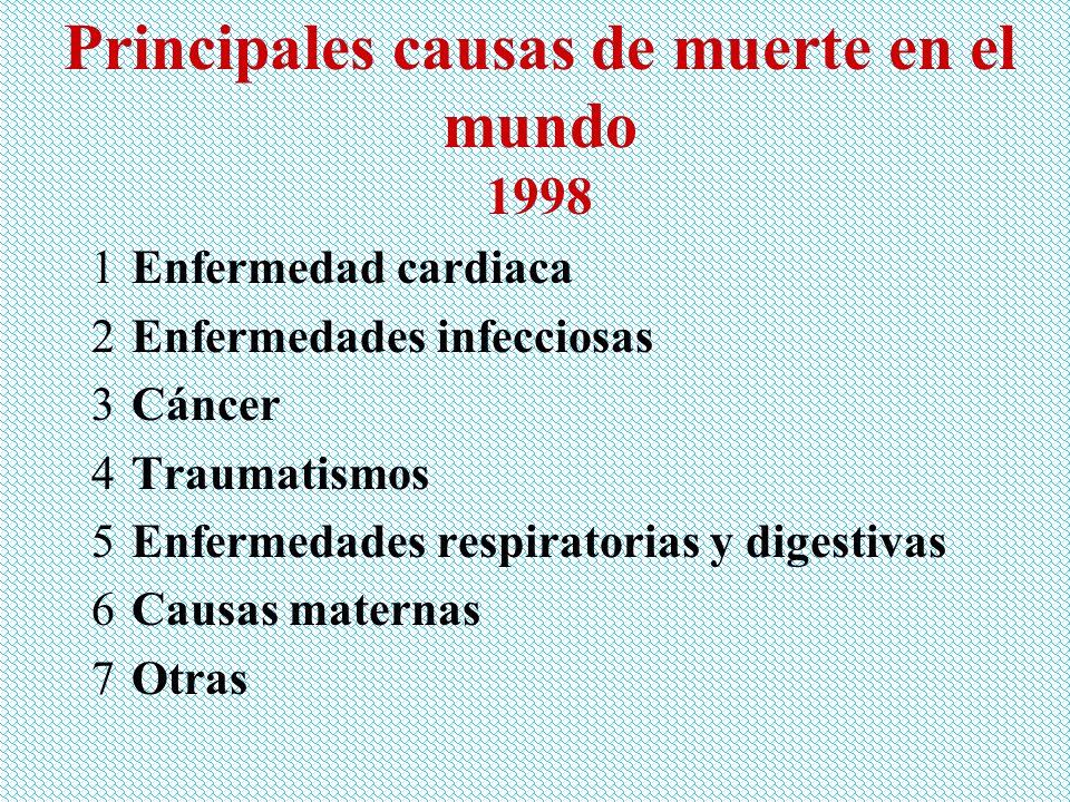 Principales causas de muerte en el mundo 1998 1Enfermedad cardiaca 2Enfermedades infecciosas 3Cáncer 4Traumatismos 5Enfermedades respiratorias y diges