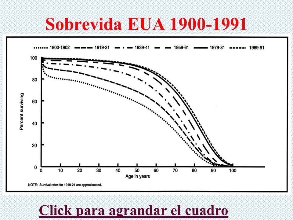 Mortalidad infantil 1900