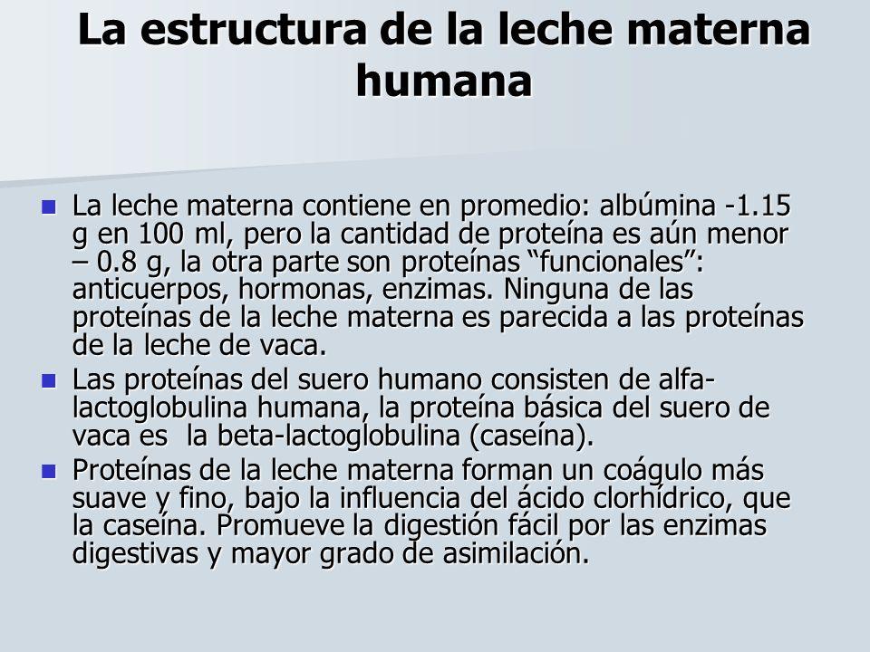 La estructura de la leche materna humana La leche materna contiene en promedio: albúmina -1.15 g en 100 ml, pero la cantidad de proteína es aún menor