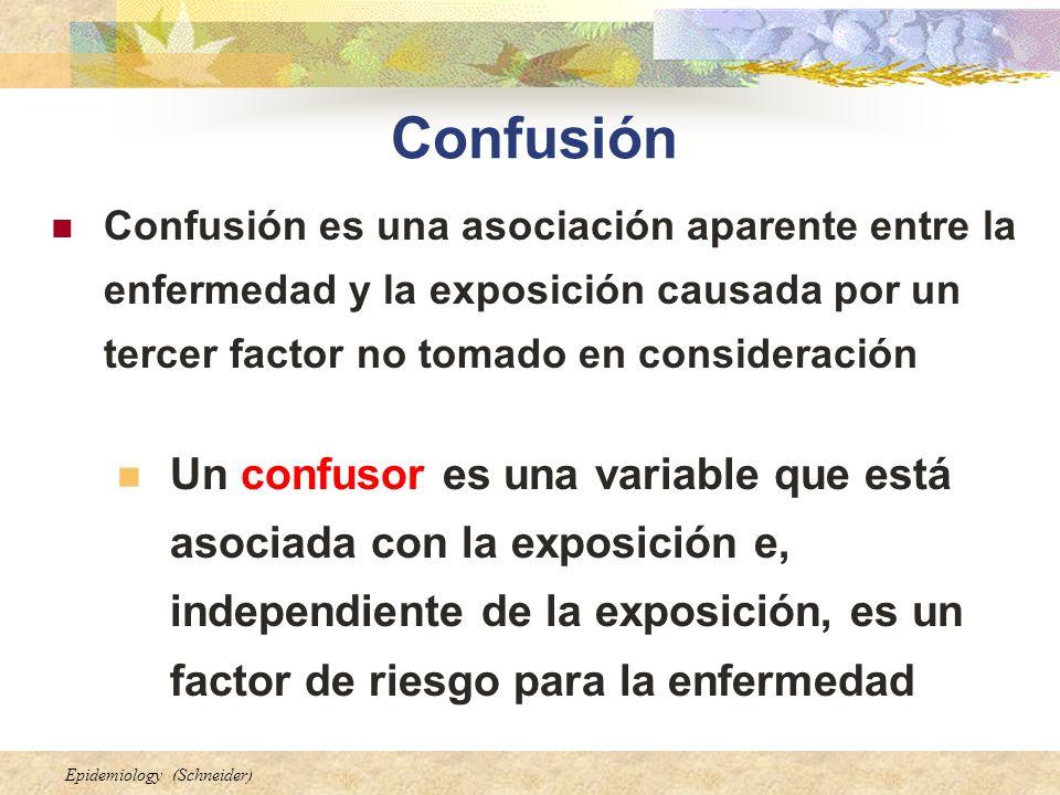 Epidemiology (Schneider) Confusión Confusión es una asociación aparente entre la enfermedad y la exposición causada por un tercer factor no tomado en consideración Un confusor es una variable que está asociada con la exposición e, independiente de la exposición, es un factor de riesgo para la enfermedad