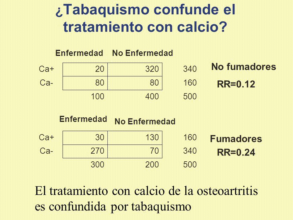 ¿ Tabaquismo confunde el tratamiento con calcio? 500200300 RR=0.24 34070270Ca- Fumadores 16013030Ca+ No Enfermedad Enfermedad 500400100 RR=0.12 16080