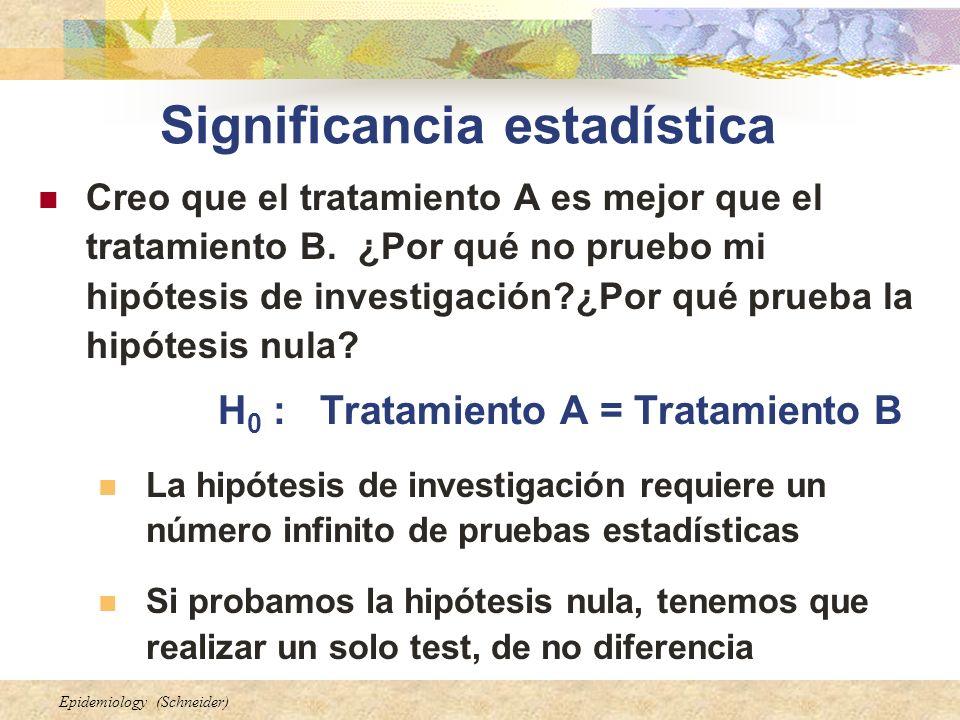 Epidemiology (Schneider) Significancia estadística Creo que el tratamiento A es mejor que el tratamiento B. ¿Por qué no pruebo mi hipótesis de investi