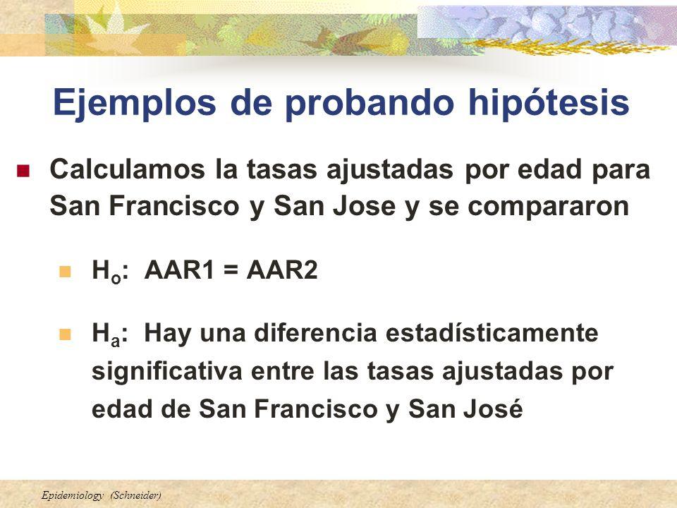 Epidemiology (Schneider) Ejemplos de probando hipótesis Calculamos la tasas ajustadas por edad para San Francisco y San Jose y se compararon H o : AAR1 = AAR2 H a : Hay una diferencia estadísticamente significativa entre las tasas ajustadas por edad de San Francisco y San José