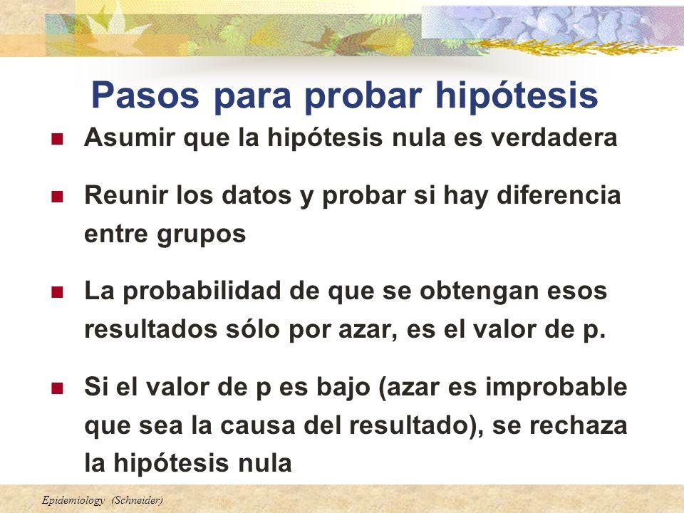 Epidemiology (Schneider) Pasos para probar hipótesis Asumir que la hipótesis nula es verdadera Reunir los datos y probar si hay diferencia entre grupos La probabilidad de que se obtengan esos resultados sólo por azar, es el valor de p.
