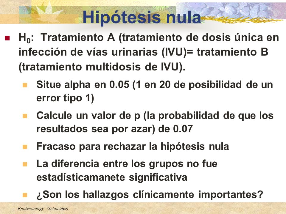 Epidemiology (Schneider) Hipótesis nula H 0 : Tratamiento A (tratamiento de dosis única en infección de vías urinarias (IVU)= tratamiento B (tratamien