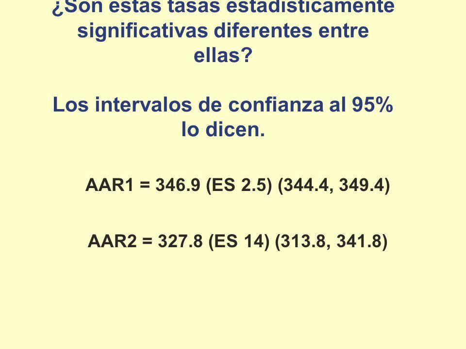 ¿Son estas tasas estadisticamente significativas diferentes entre ellas? Los intervalos de confianza al 95% lo dicen. AAR1 = 346.9 (ES 2.5) (344.4, 34