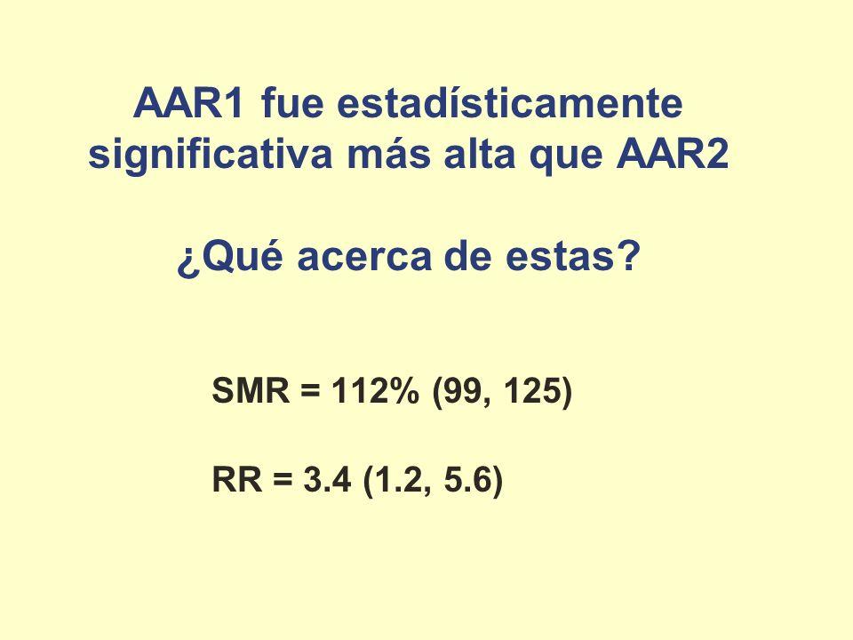 AAR1 fue estadísticamente significativa más alta que AAR2 ¿Qué acerca de estas? SMR = 112% (99, 125) RR = 3.4 (1.2, 5.6)